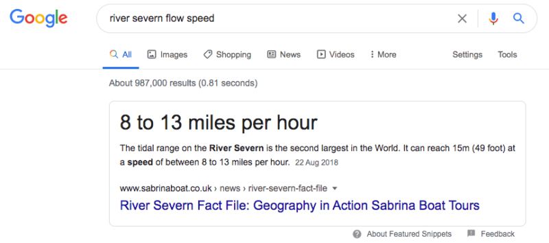 Featured Snippets at the Top of Google