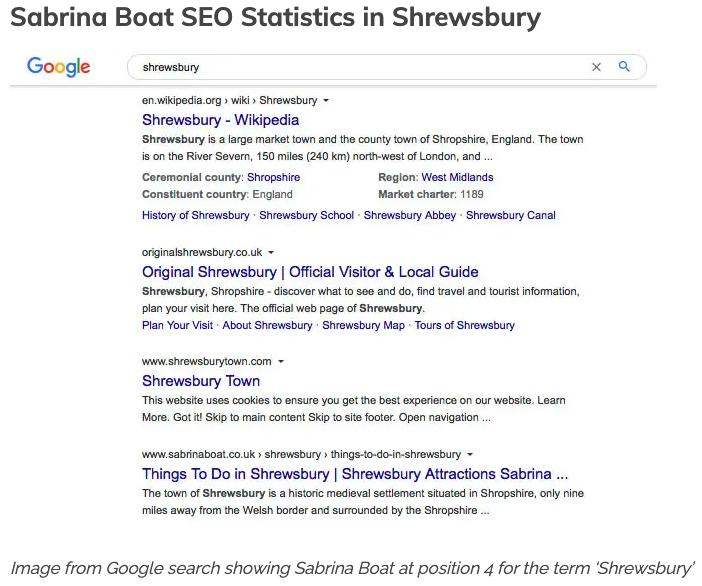 Example of Local SEO in Practice: Rank High on Google in Shrewsbury.